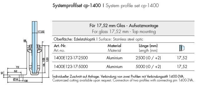 cp 1400 17